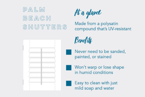 Outfitting Your Home with Shutters Infographic